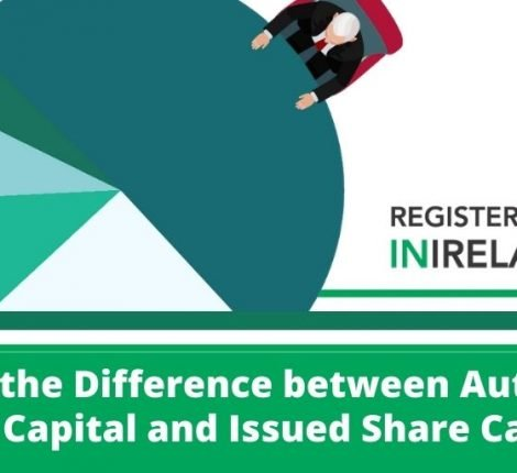 Share Capital and Issued Share Capital